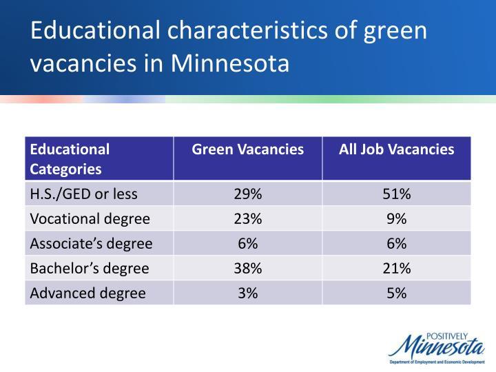 Educational characteristics of green vacancies in Minnesota