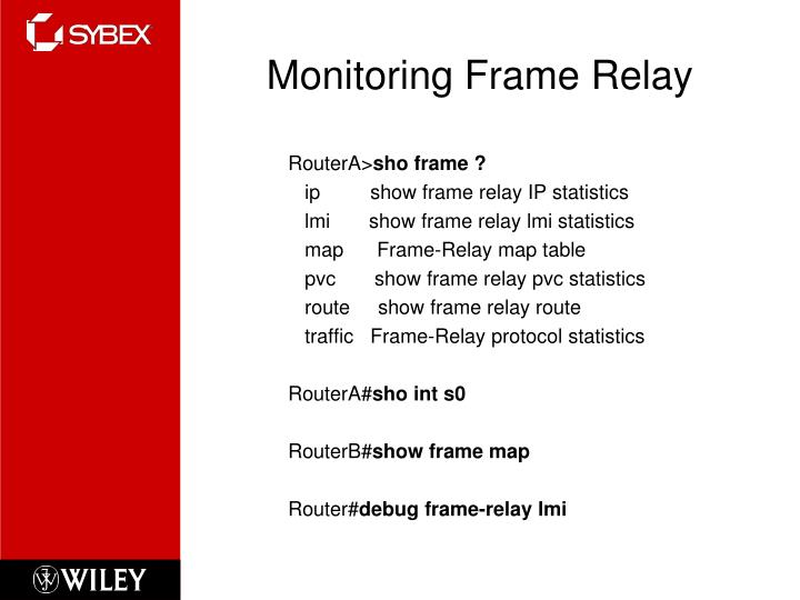 Monitoring Frame Relay