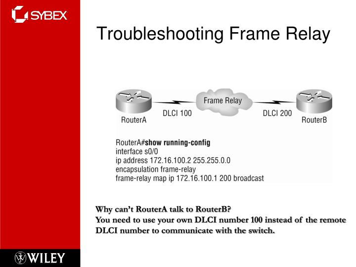 Troubleshooting Frame Relay