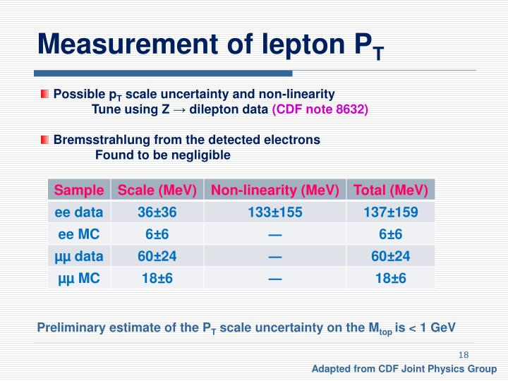 Measurement of lepton P