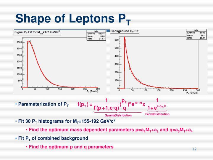 Shape of Leptons P