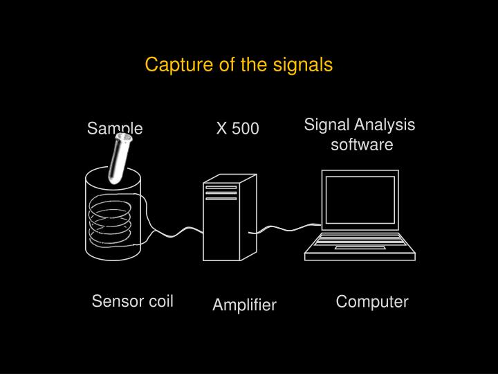 Capture of the signals