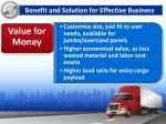 benefit and solution for effective business1