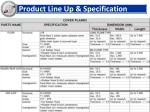 product line up specification