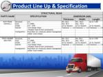 product line up specification1