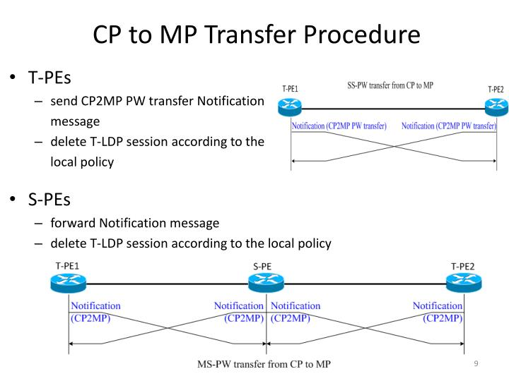 CP to MP Transfer Procedure