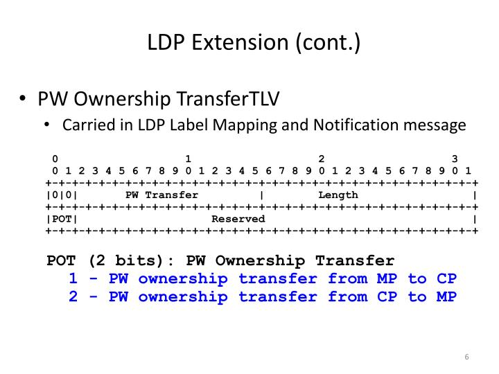 LDP Extension (cont.)