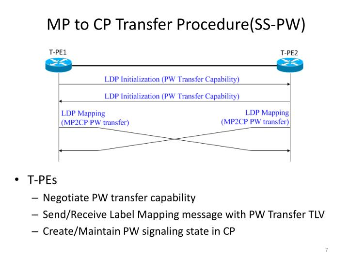 MP to CP Transfer Procedure(SS-PW)