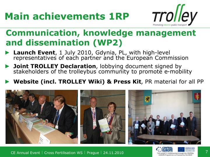 Main achievements 1RP