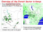 overview of the forest sector in kenya