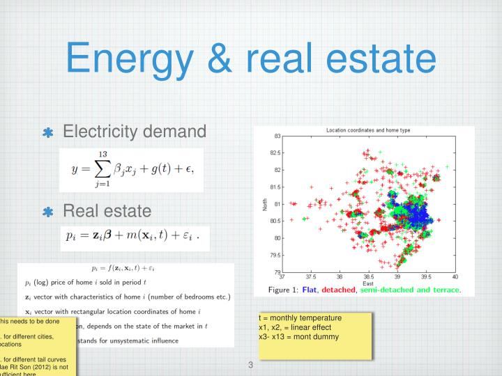 Energy real estate