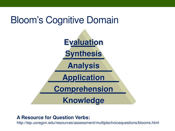Bloom's Cognitive Domain