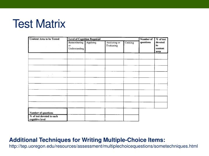 Test Matrix