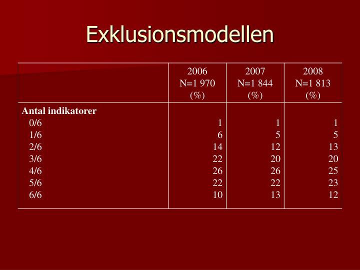 Exklusionsmodellen