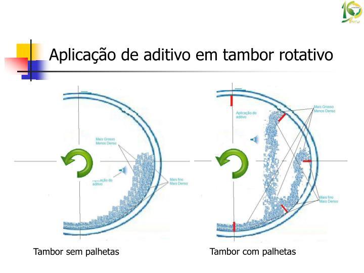 Aplicação de aditivo em tambor rotativo
