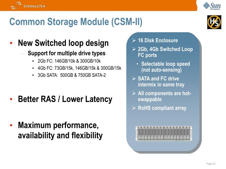 Common Storage Module (CSM-II)