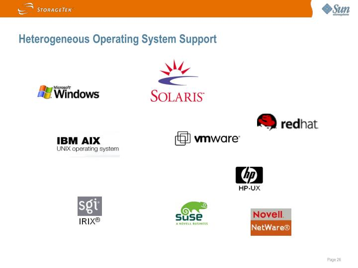 Heterogeneous Operating System Support