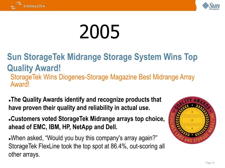 Sun StorageTek Midrange Storage System Wins Top Quality Award!