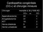 cardiopathie cong nitale cc et chirurgie mineure
