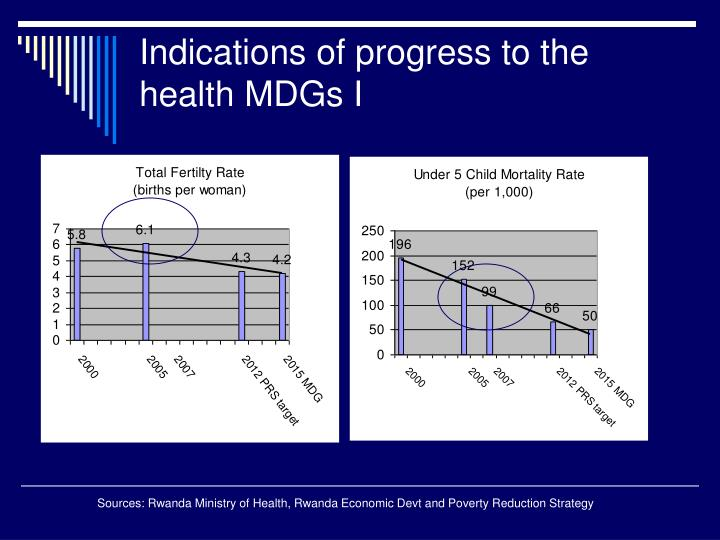 Indications of progress to the health MDGs I