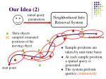 our idea 2