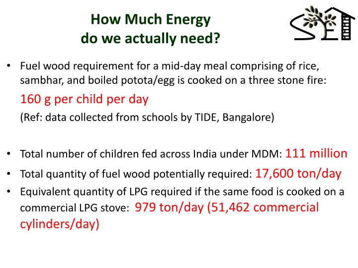 How much energy do we actually need