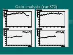 gain analysis run8721