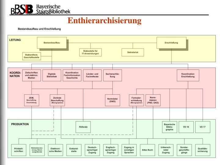 Enthierarchisierung
