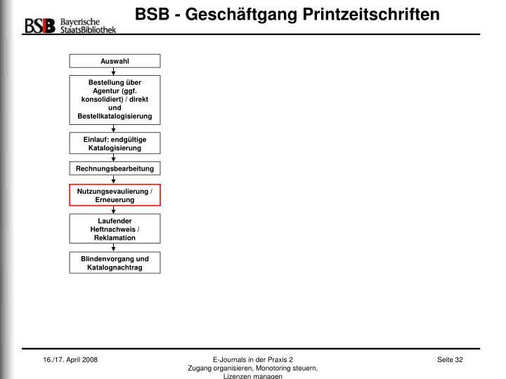 BSB - Geschäftgang Printzeitschriften