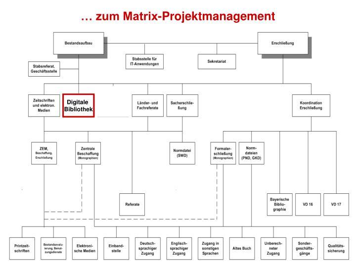 … zum Matrix-Projektmanagement