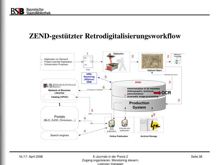 ZEND-gestützter Retrodigitalisierungsworkflow