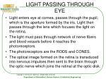 light passing through eye