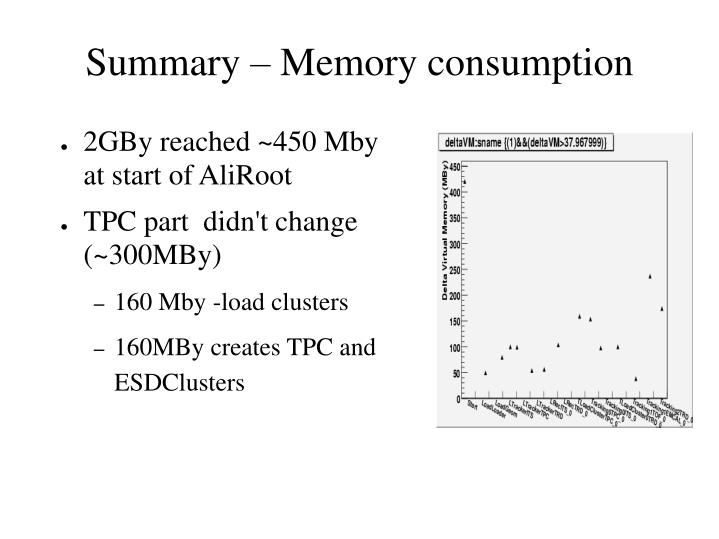 Summary – Memory consumption