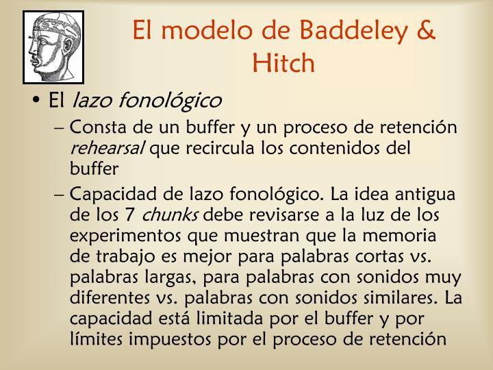 El modelo de Baddeley & Hitch
