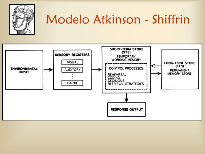 Modelo Atkinson - Shiffrin