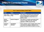 directv connected home9