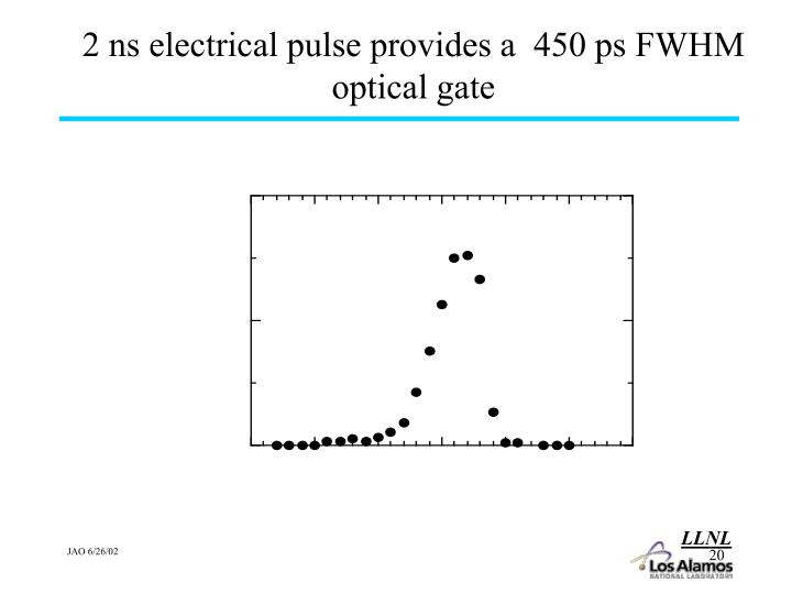 2 ns electrical pulse provides a  450 ps FWHM optical gate