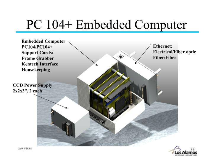 PC 104+ Embedded Computer