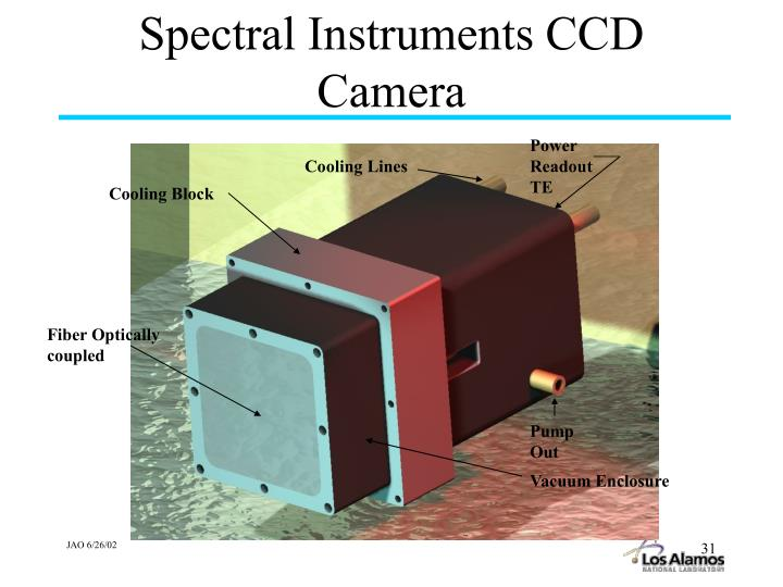 Spectral Instruments CCD Camera