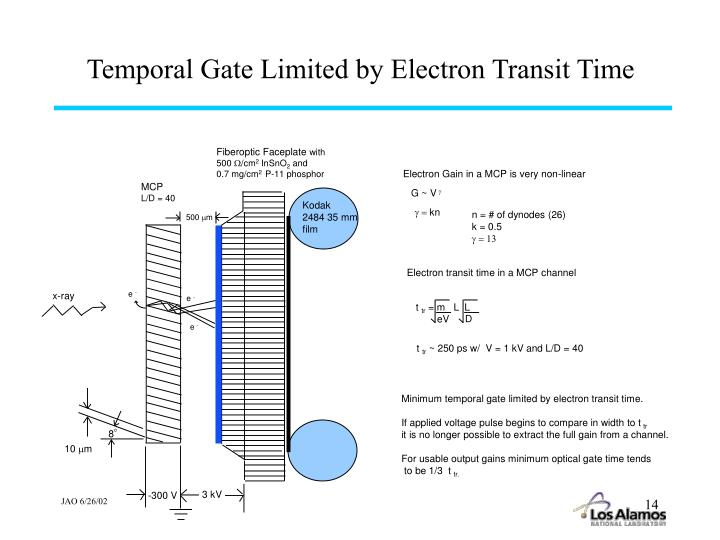 Electron Gain in a MCP is very non-linear