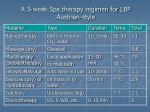 a 3 week spa therapy regimen for lbp austrian style