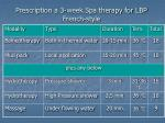 prescription a 3 week spa therapy for lbp french style