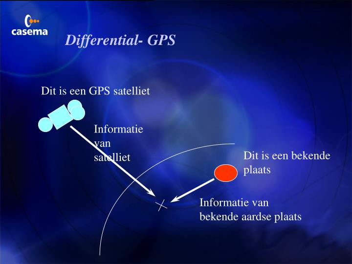 Differential- GPS