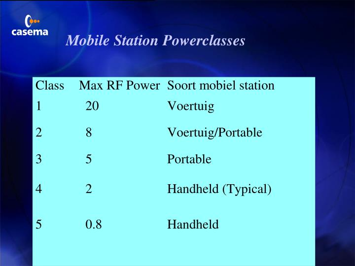 Mobile Station Powerclasses