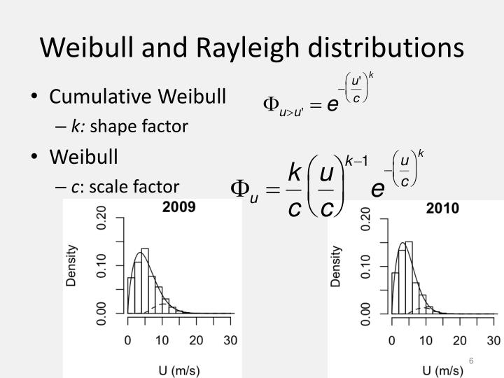 Weibull and Rayleigh distributions