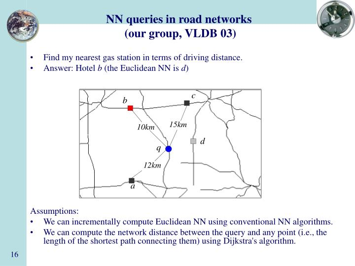 NN queries in road networks