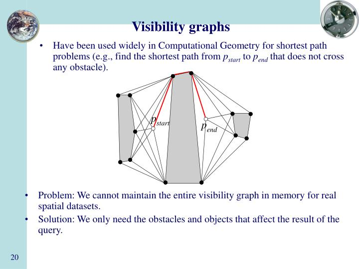 Visibility graphs