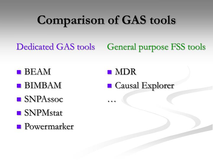 Comparison of GAS tools