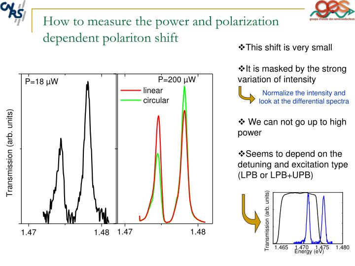 How to measure the power and polarization dependent polariton shift