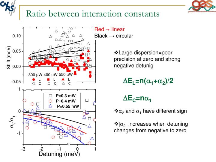 Ratio between interaction constants
